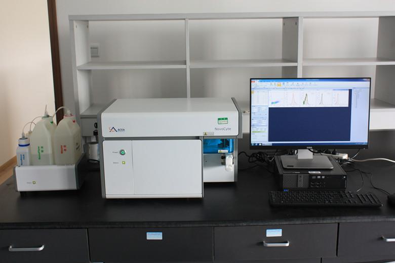 流式细胞实验(FCM)